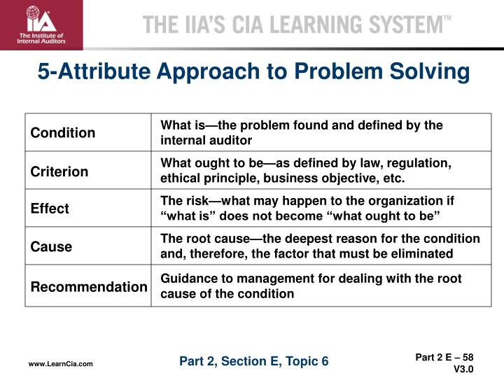 5-Attribute Approach to Problem Solving