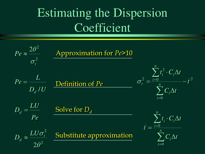 Estimating the Dispersion Coefficient