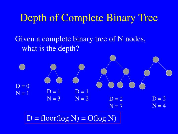Depth of Complete Binary Tree