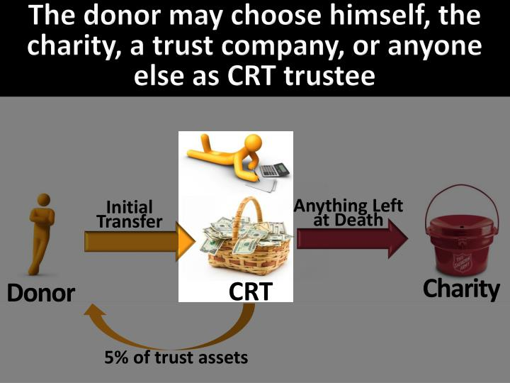 The donor may choose himself, the charity, a trust company, or anyone else as CRT trustee
