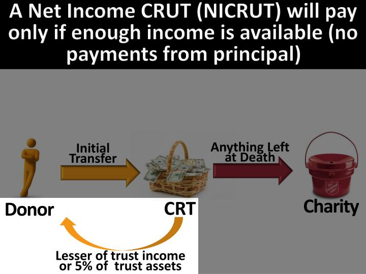 A Net Income CRUT (NICRUT) will pay only if enough income is available (no payments from principal)