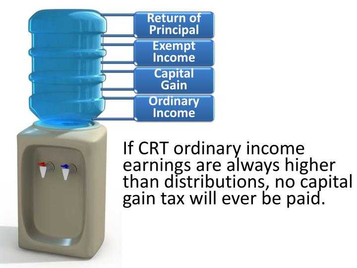 If CRT ordinary income earnings are always higher than distributions, no capital gain tax will ever be paid.