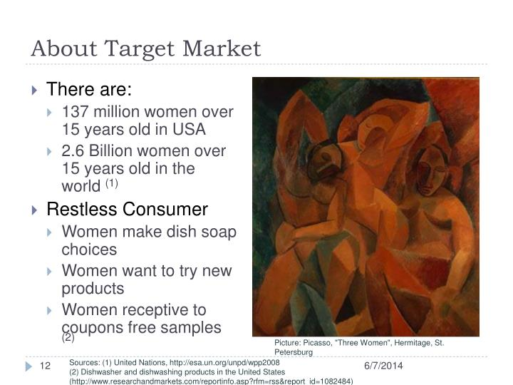 About Target Market
