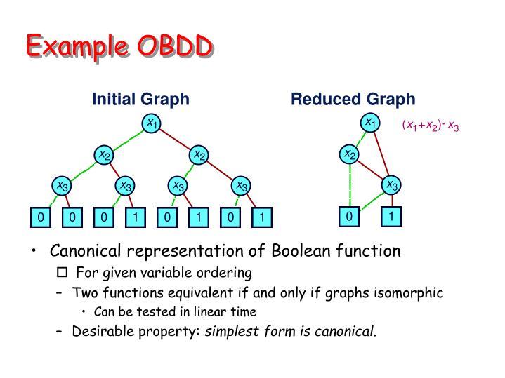 Example OBDD