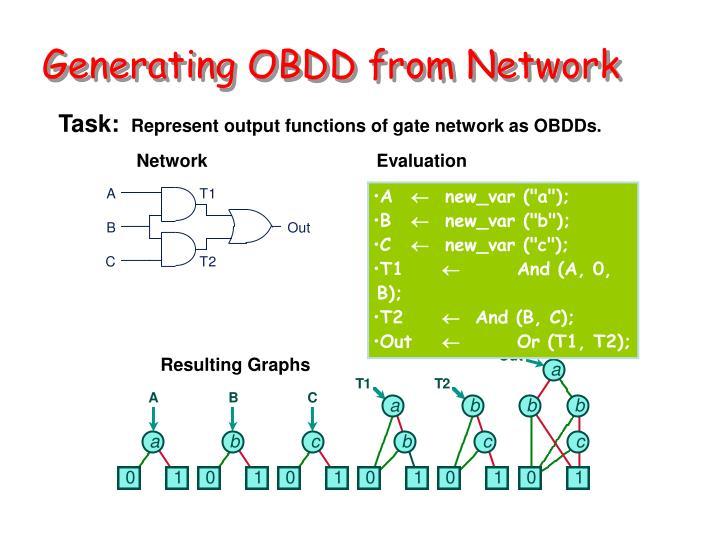 Generating OBDD from Network