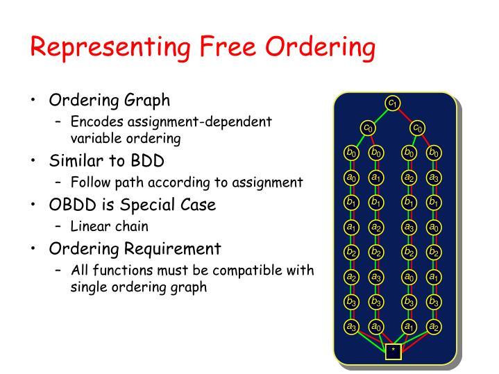 Representing Free Ordering