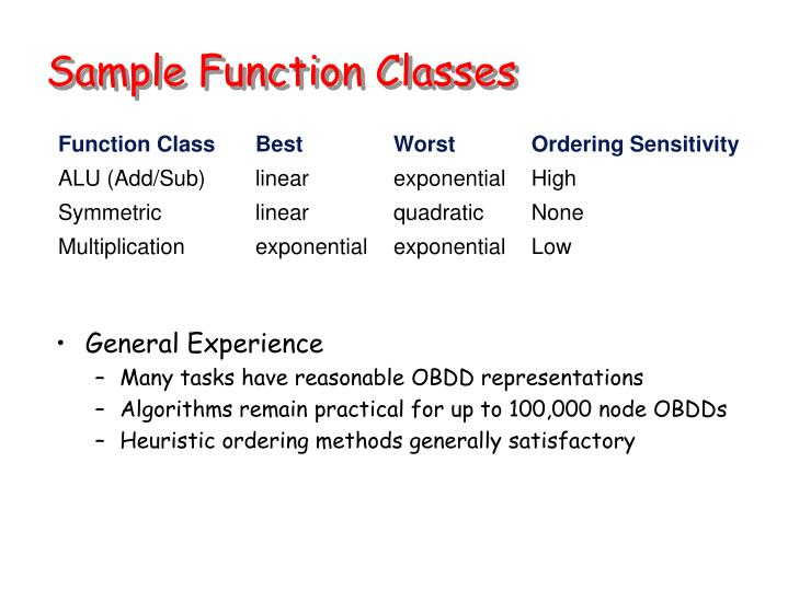 Sample Function Classes
