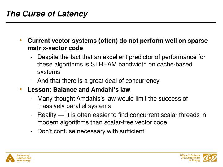 The Curse of Latency
