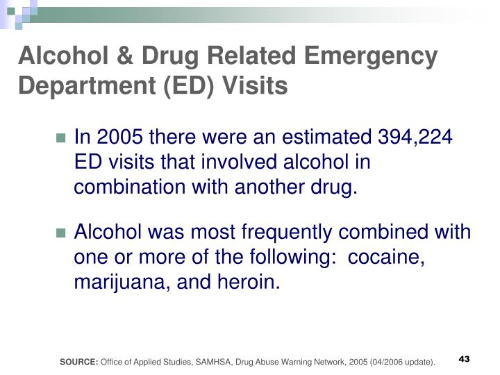 Alcohol & Drug Related Emergency Department (ED) Visits