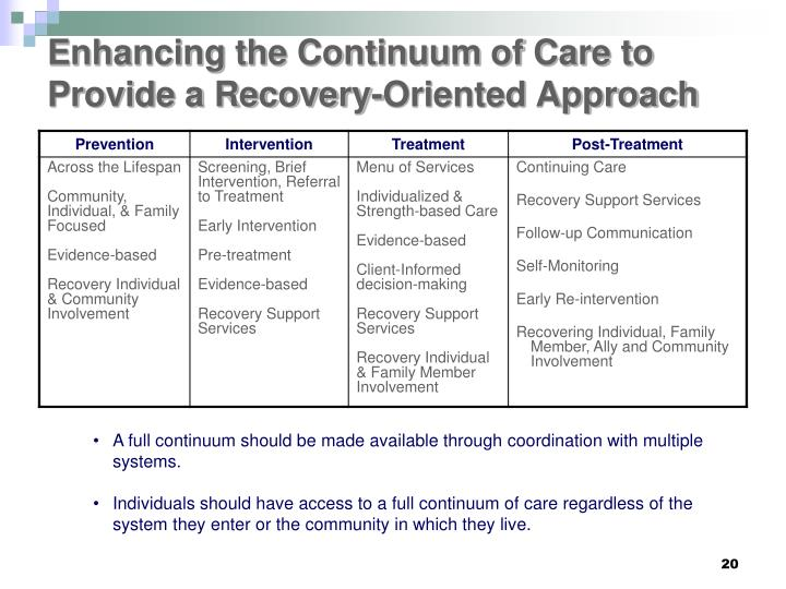 Enhancing the Continuum of Care to Provide a Recovery-Oriented Approach