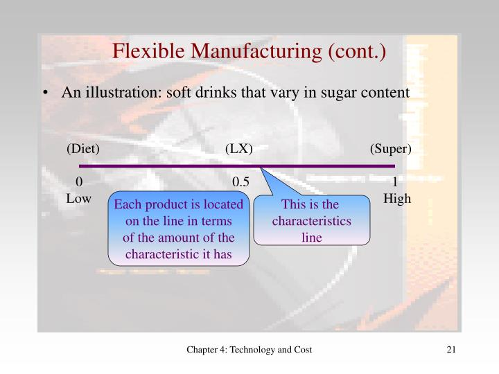 Flexible Manufacturing (cont.)