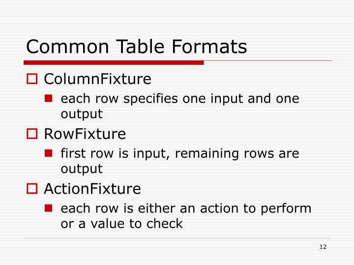 Common Table Formats