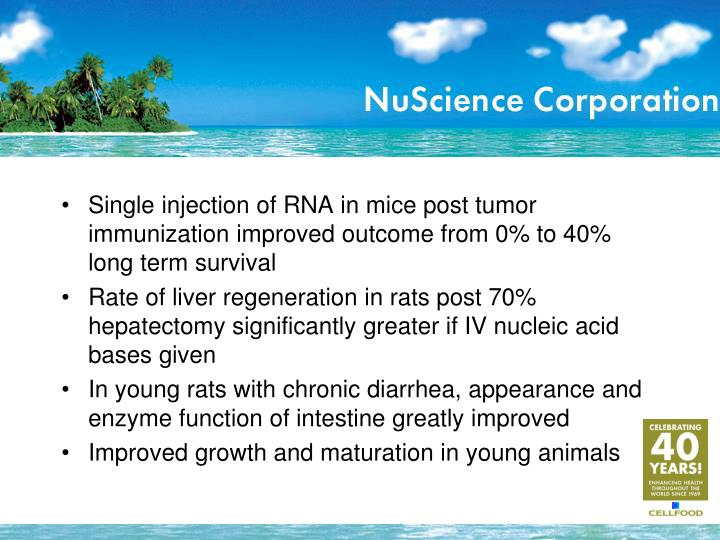 Single injection of RNA in mice post tumor immunization improved outcome from 0% to 40% long term survival