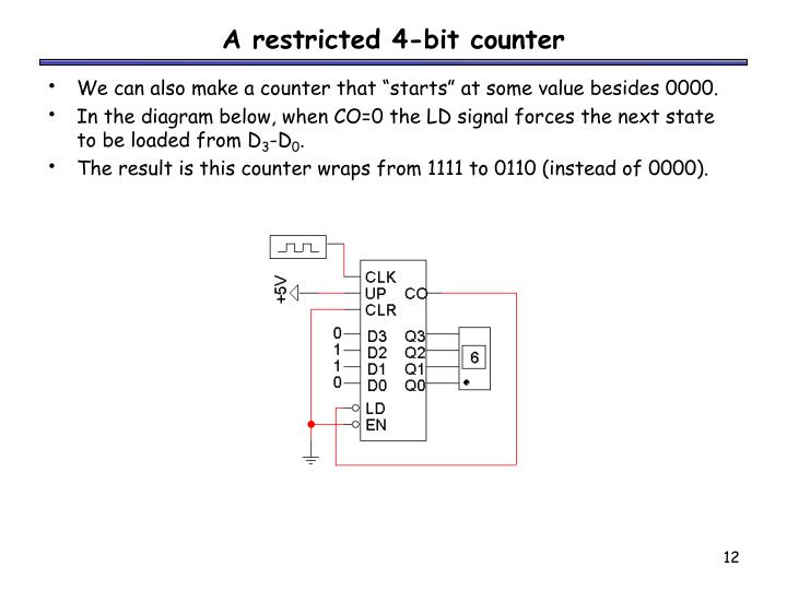 A restricted 4-bit counter