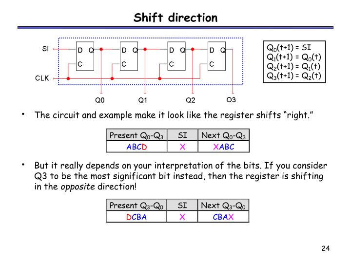 Shift direction
