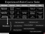 experienced ridercourse suite