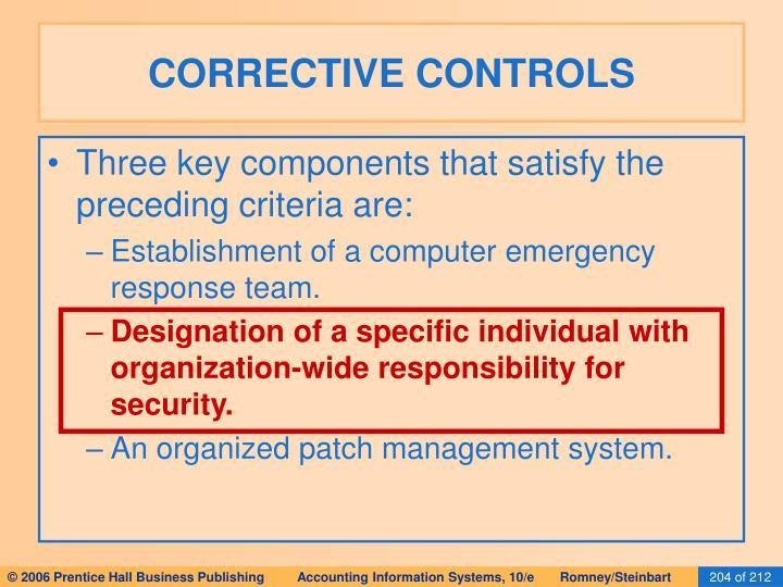 CORRECTIVE CONTROLS