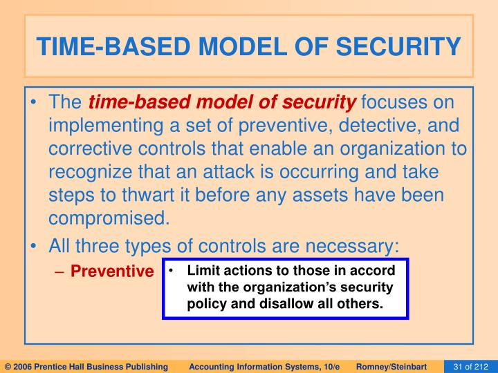 TIME-BASED MODEL OF SECURITY