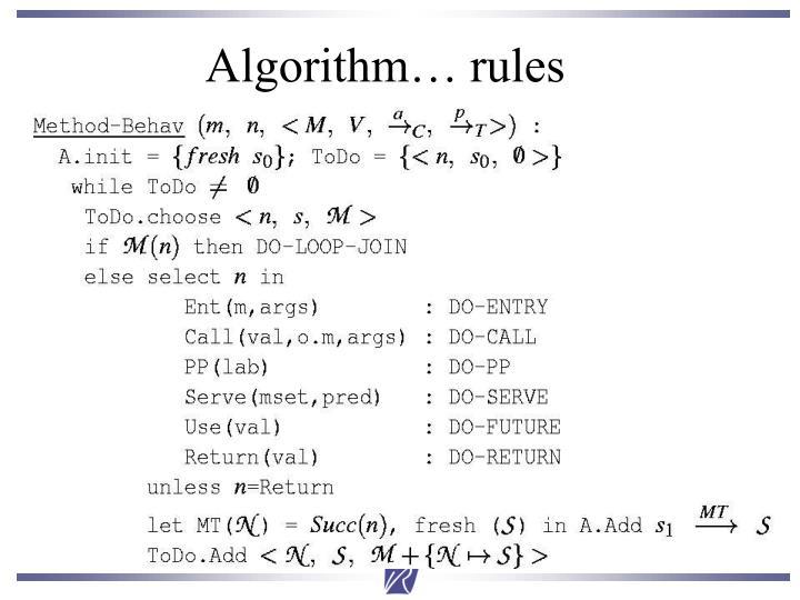 Algorithm… rules