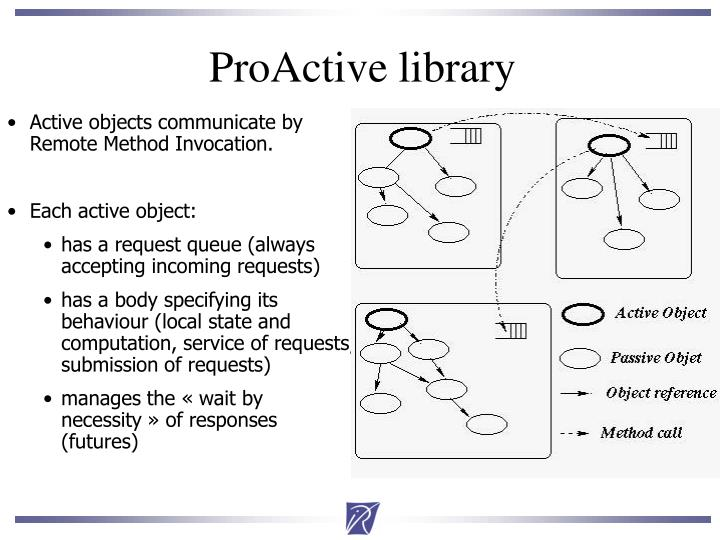 ProActive library