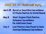 2002 va ai outbreak h 7 n 22
