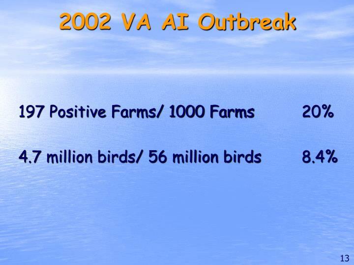 2002 VA AI Outbreak