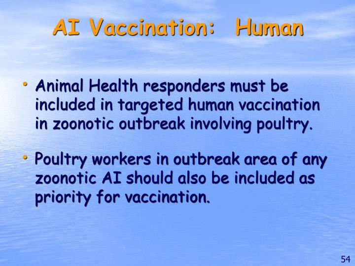 AI Vaccination:  Human
