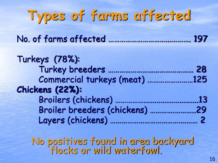 Types of farms affected