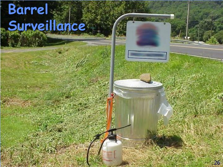 Barrel Surveillance