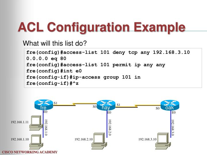 ACL Configuration Example