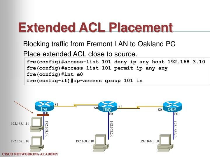 Extended ACL Placement