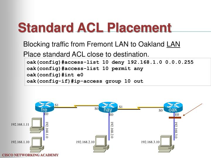 Standard ACL Placement