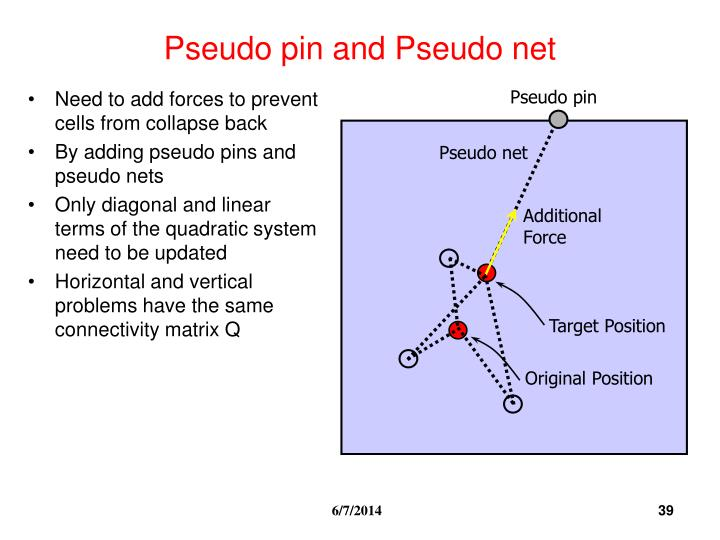 Pseudo pin and Pseudo net