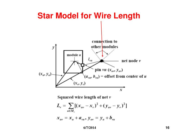 Star Model for Wire Length