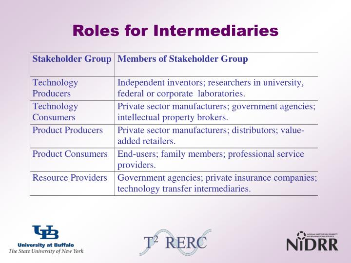 Roles for Intermediaries