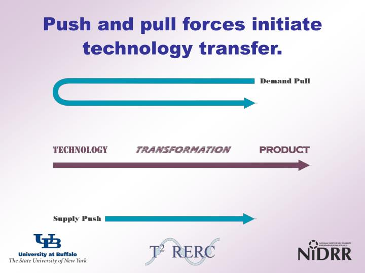 Push and pull forces initiate technology transfer.