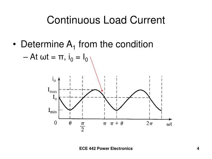 Continuous Load Current