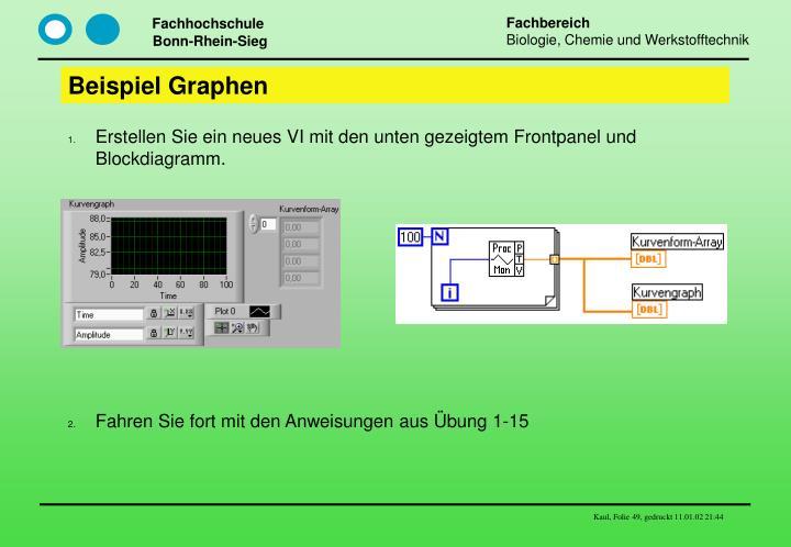 Beispiel Graphen