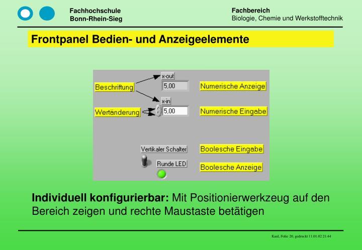 Frontpanel Bedien- und Anzeigeelemente
