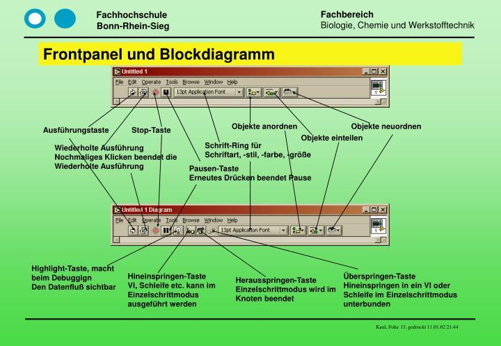 Frontpanel und Blockdiagramm