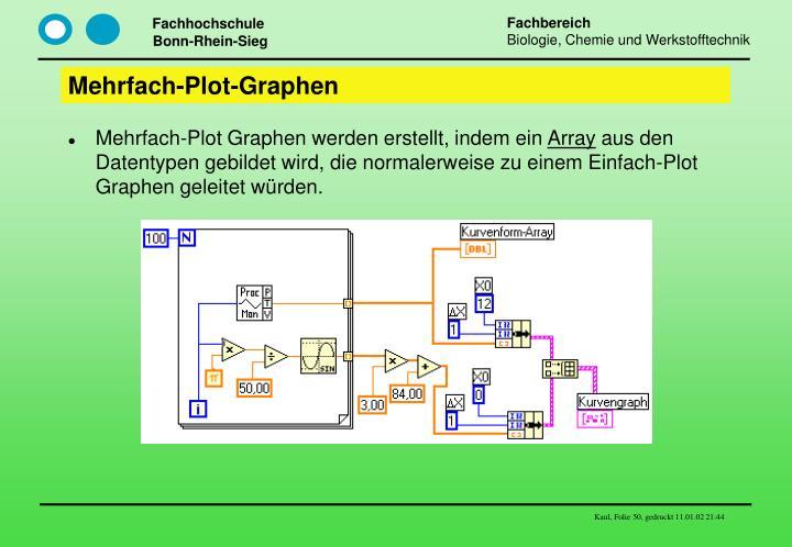 Mehrfach-Plot-Graphen