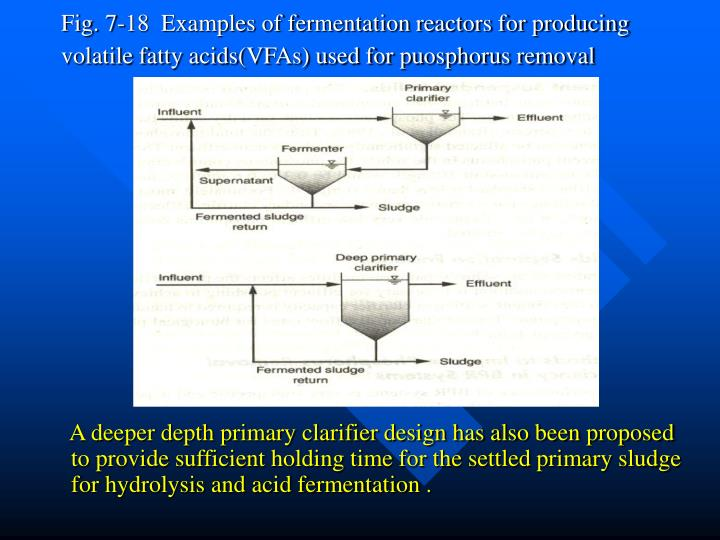 Fig. 7-18  Examples of fermentation reactors for producing volatile fatty acids(VFAs) used for puosphorus removal