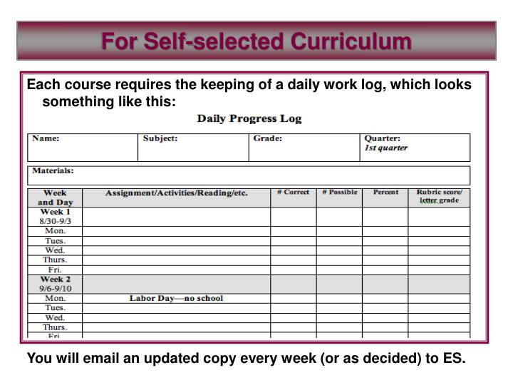 For Self-selected Curriculum