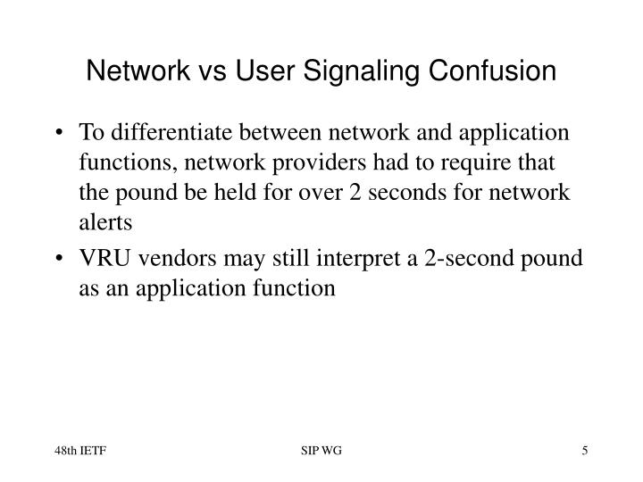Network vs User Signaling Confusion