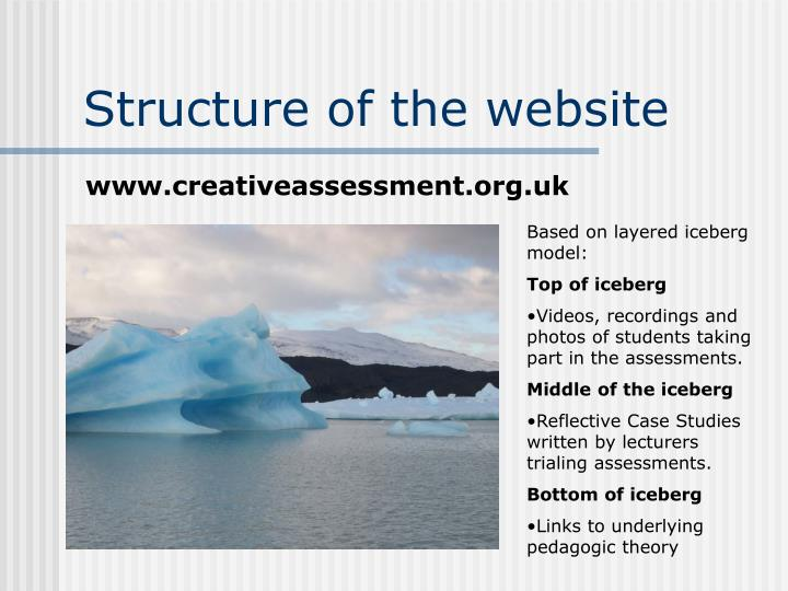 Structure of the website