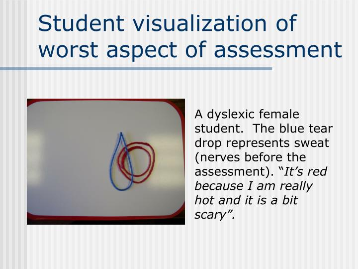 Student visualization of worst aspect of assessment