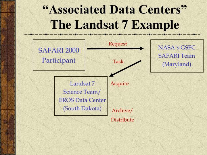 """""""Associated Data Centers"""""""