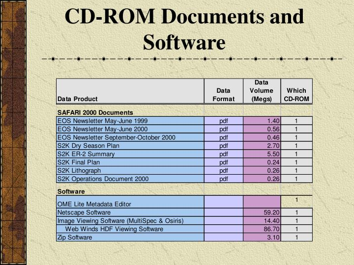 CD-ROM Documents and Software