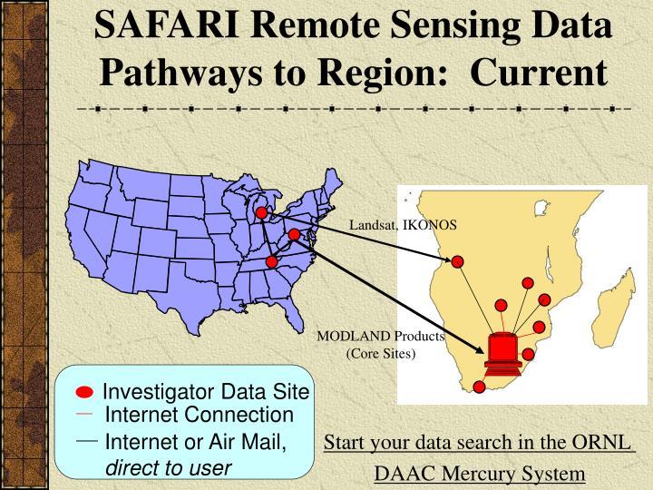 SAFARI Remote Sensing Data Pathways to Region:  Current