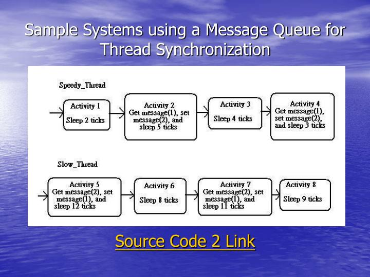 Sample Systems using a Message Queue for Thread Synchronization